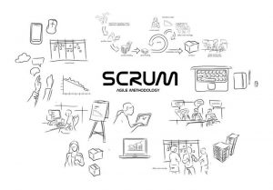Scrum Definition – A Comprehensive Overview